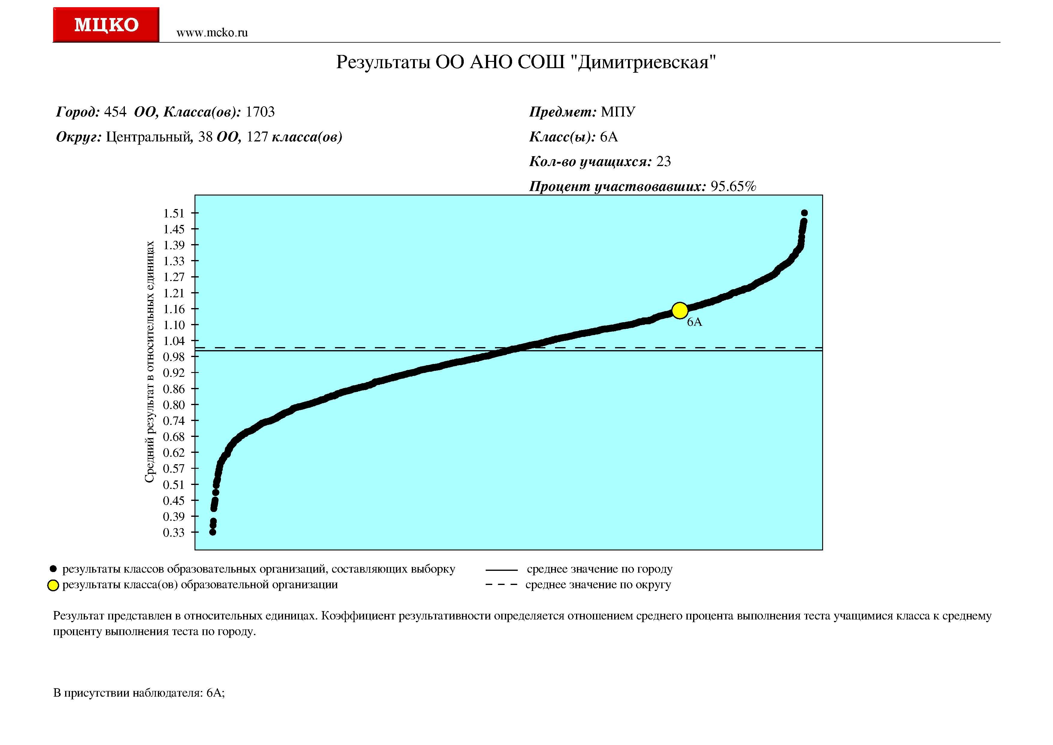graph_9041 (20)